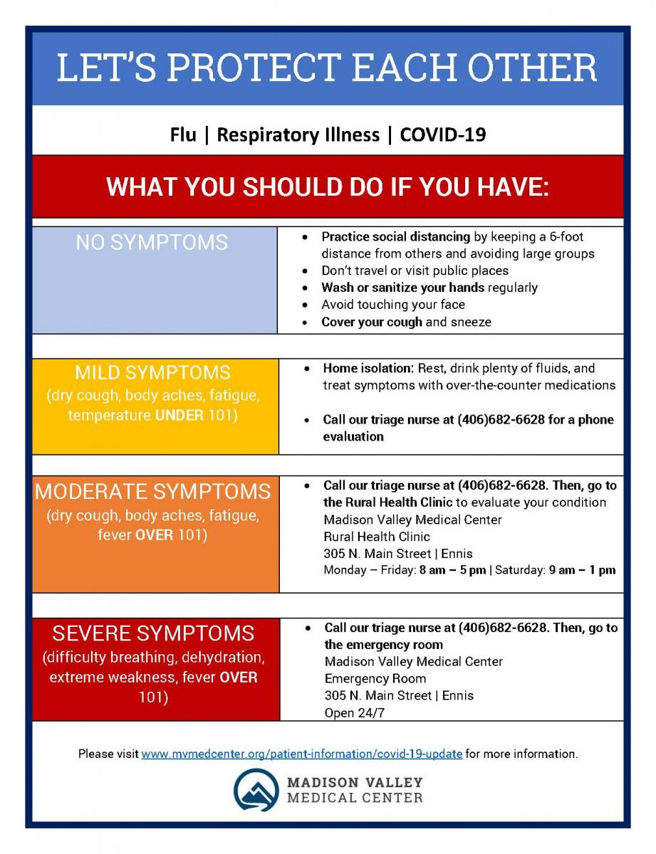 when to get tested for covid-19